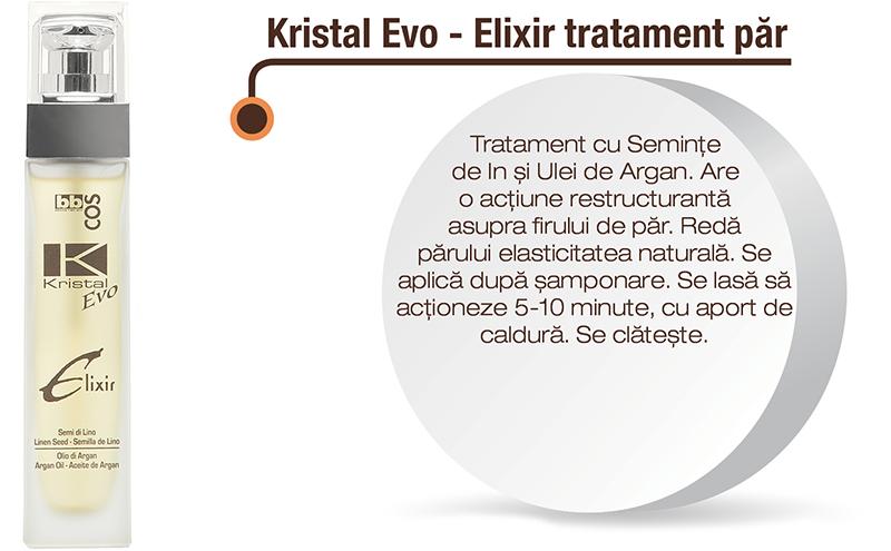 Kristal Evon Elixir
