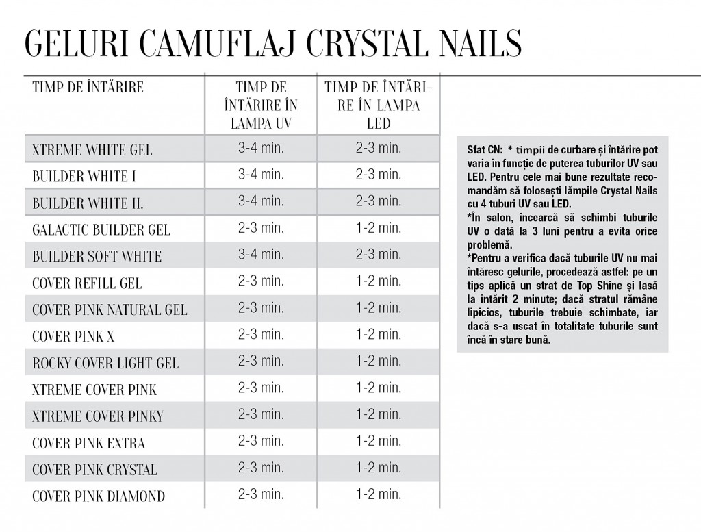 Geluri camuflaj Crystal Nails